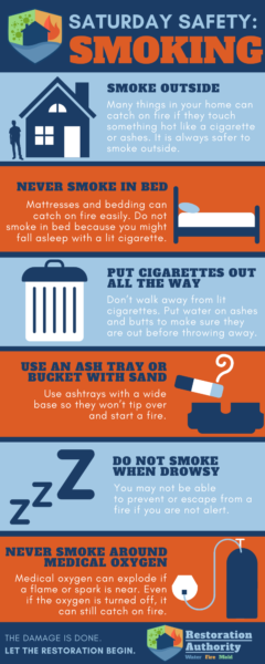 Smoking Safety Infographic